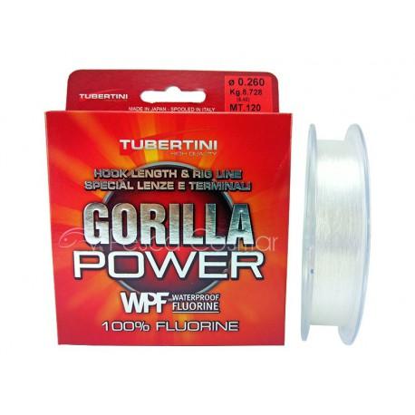 Gorilla Power WPF