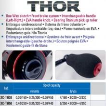 Carrete Yuki Thor 5000