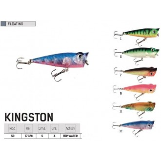 Popper Titan Sport Kingston
