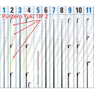 Puntera Yuki Tip 2